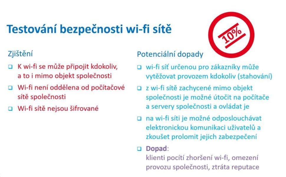 Výsledek penetračního testování bezpečnosti wi-fi sítě
