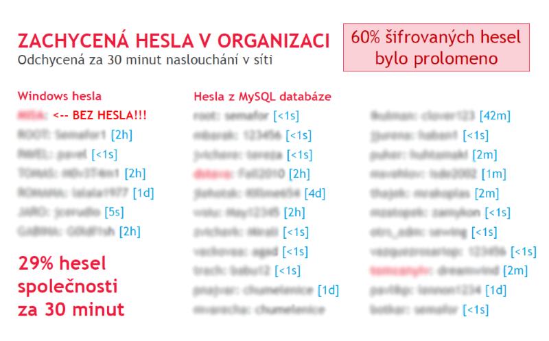 Seznam prolomených šifrovaných hesel při penetračním testování