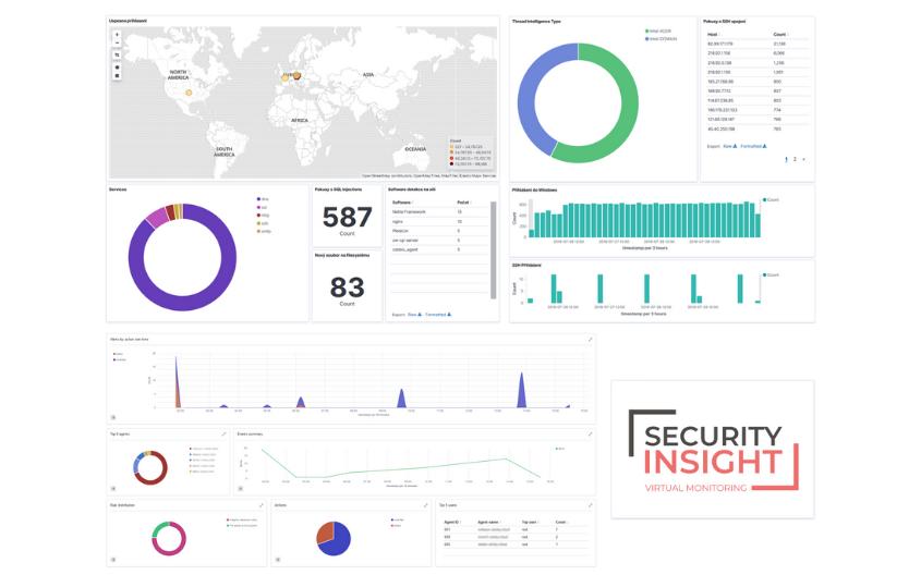 Grafy IT bezpečnosti, které sleduje produkt Security Insight